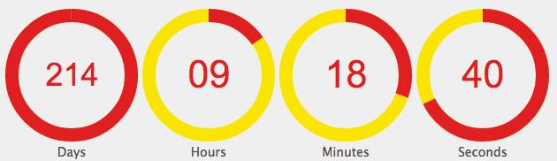 semashow countdown