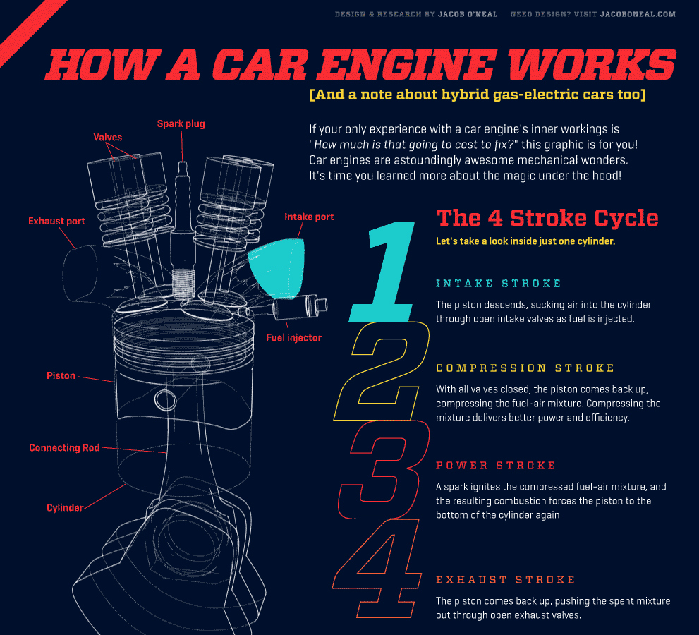 how-an-engine-works-thumb