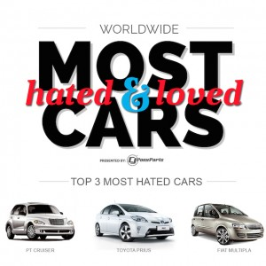 Most-Hated-and-Loved-Cars-in-US-sq