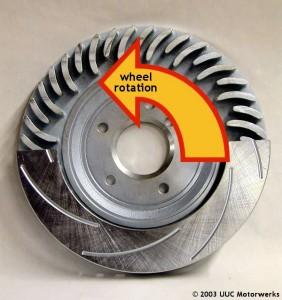 UUC Motorwerks Vented Disc